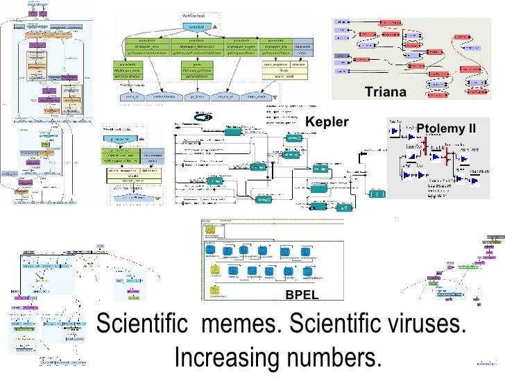 Scientific  memes. Scientific viruses. Increasing numbers.  Kepler Triana BPEL Ptolemy II