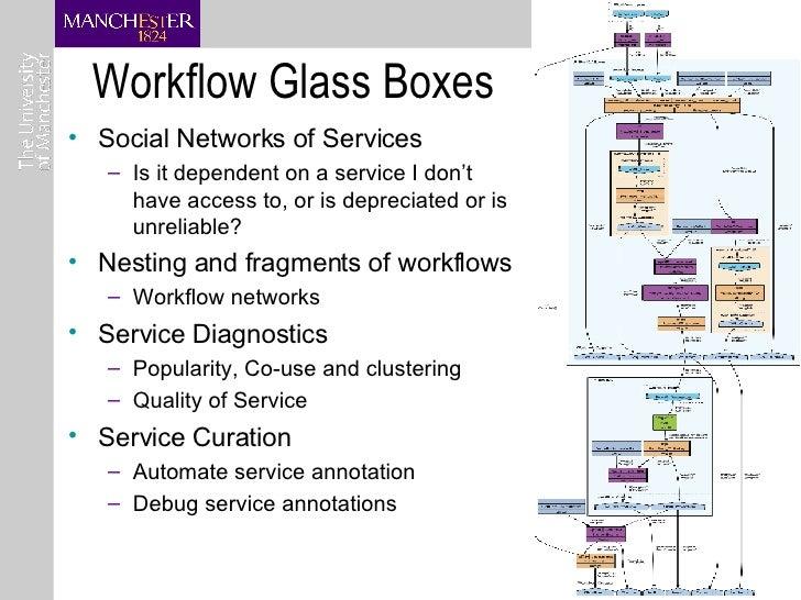 Workflow Glass Boxes <ul><li>Social Networks of Services </li></ul><ul><ul><li>Is it dependent on a service I don't have a...