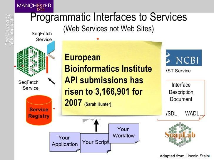 Programmatic Interfaces to Services (Web Services not Web Sites) Your Script Service Registry Web Service SeqFetch Service...