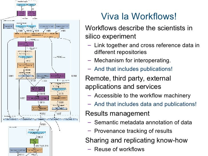 <ul><li>Workflows describe the scientists in silico experiment </li></ul><ul><ul><li>Link together and cross reference dat...