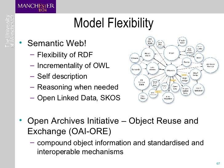 Model Flexibility <ul><li>Semantic Web! </li></ul><ul><ul><li>Flexibility of RDF </li></ul></ul><ul><ul><li>Incrementality...