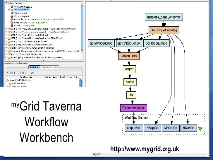 my Grid Taverna Workflow Workbench http://www.mygrid.org.uk