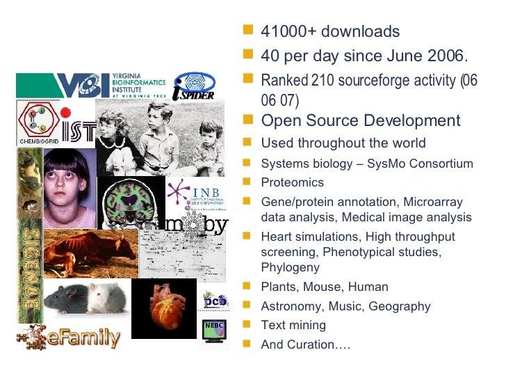 <ul><li>41000+ downloads </li></ul><ul><li>40 per day since June 2006.  </li></ul><ul><li>Ranked 210 sourceforge activity ...