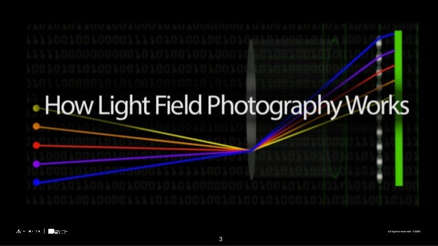 SLFC: Scalable Light Field Coding Slide 3