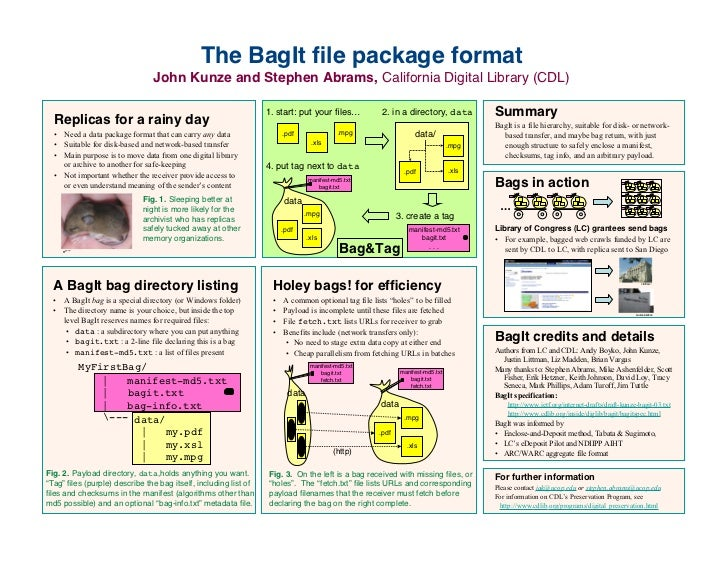 The BagIt file package format                               John Kunze and Stephen Abrams, California Digital Library (CDL)...