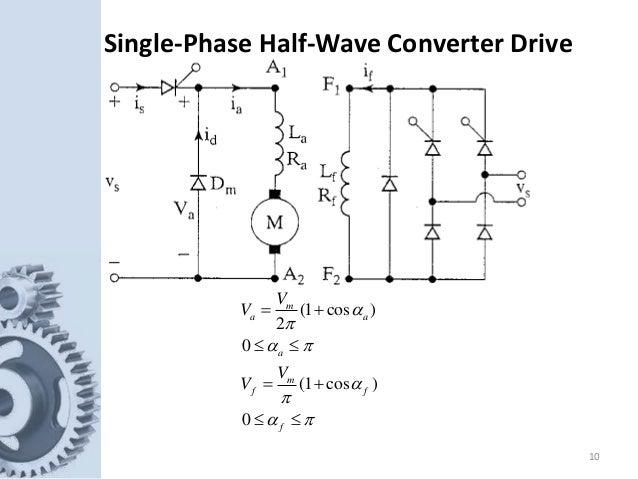 10 Single-Phase Half-Wave Converter Drive (1 cos ) 2 0 (1 cos ) 0 m a a a m f f f V V V V                