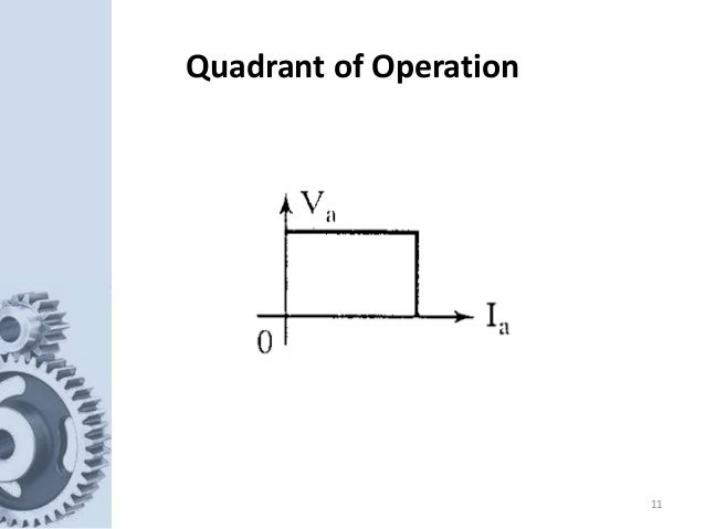11 Quadrant of Operation