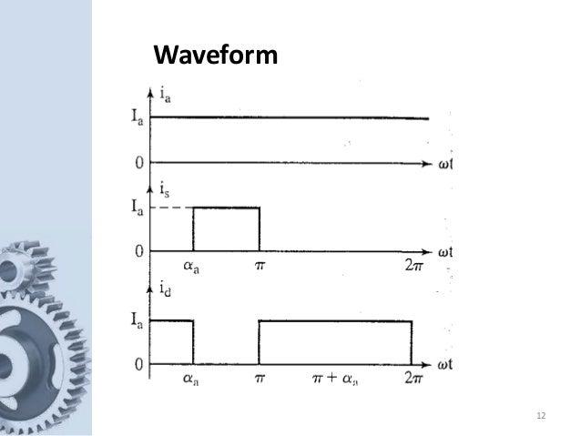 12 Waveform
