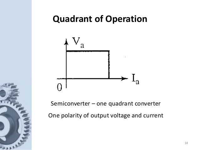 14 Quadrant of Operation Semiconverter – one quadrant converter One polarity of output voltage and current