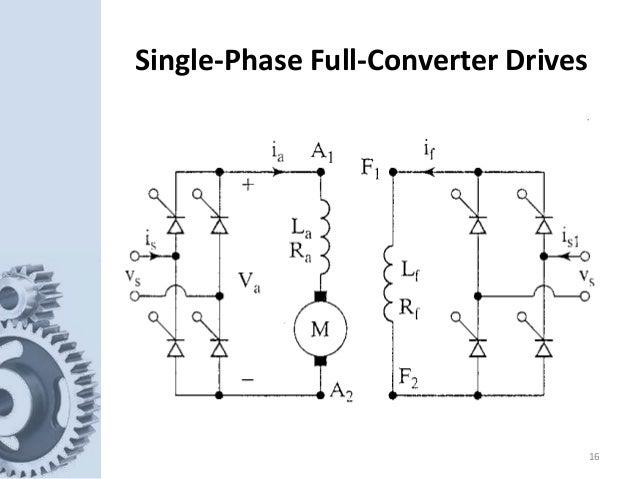 16 Single-Phase Full-Converter Drives
