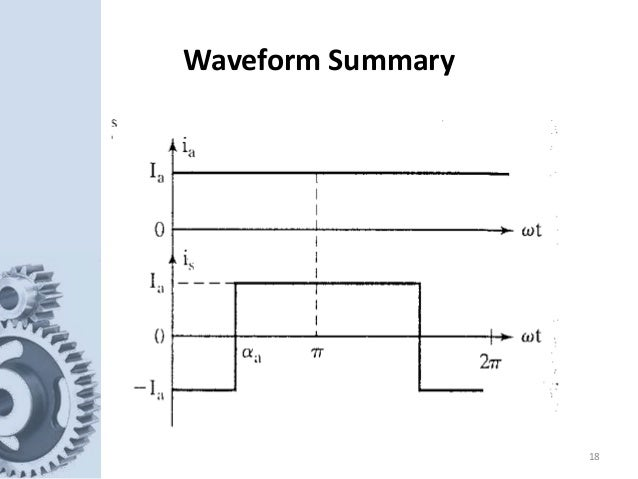 18 Waveform Summary