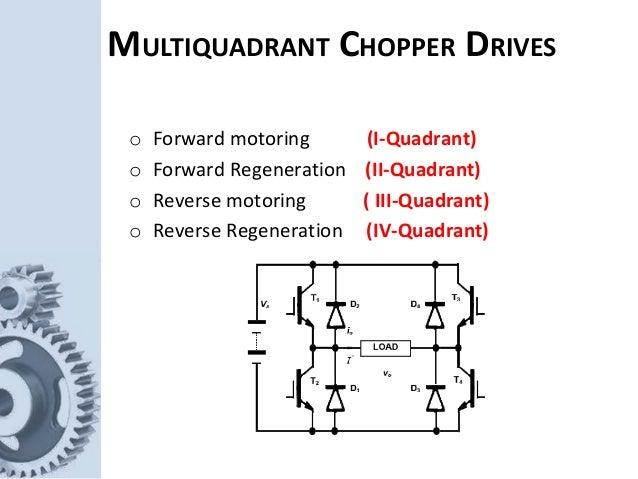 MULTIQUADRANT CHOPPER DRIVES o Forward motoring (I-Quadrant) o Forward Regeneration (II-Quadrant) o Reverse motoring ( III...