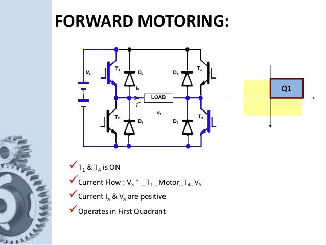 FORWARD MOTORING: Q1 T1 & T4 is ON Current Flow : VS + _ T1 _Motor_T4_VS - Current Ia & Va are positive Operates in Fi...
