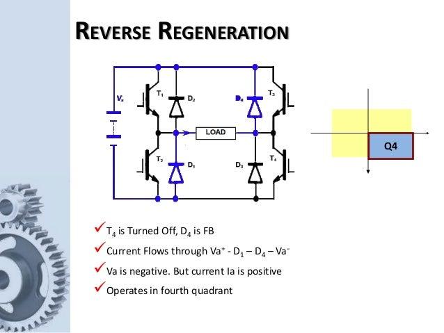 Q4 T4 is Turned Off, D4 is FB Current Flows through Va+ - D1 – D4 – Va- Va is negative. But current Ia is positive Ope...