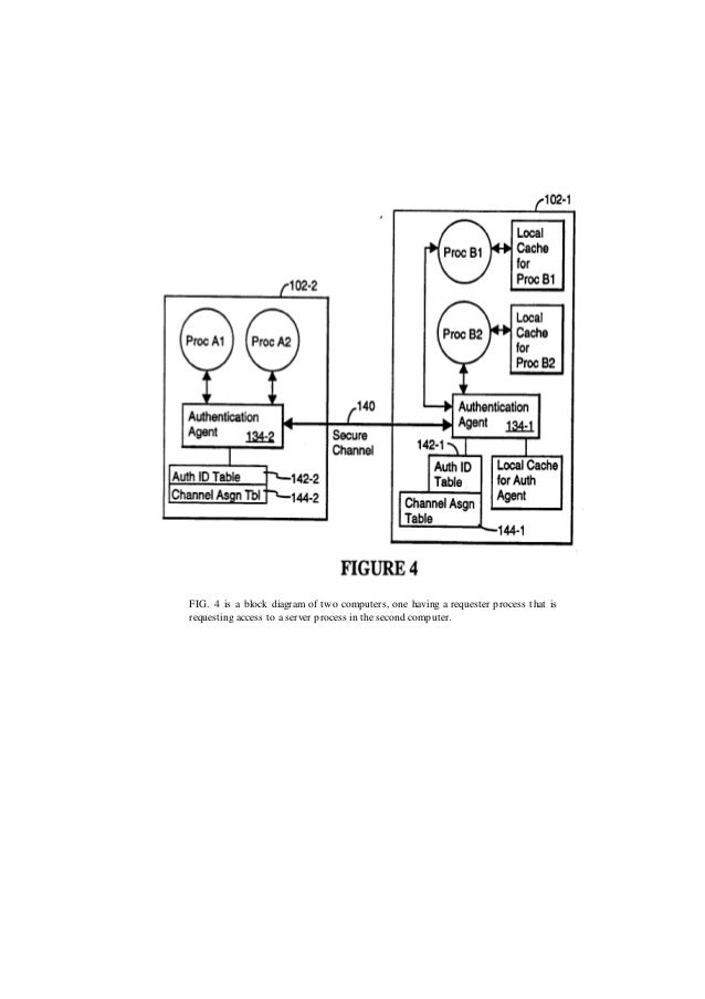 Distributed Computer Control System