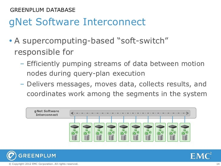 GREENPLUM DATABASEgNet Software Interconnect A supercomputing-based ―soft-switch‖  responsible for        – Efficiently p...