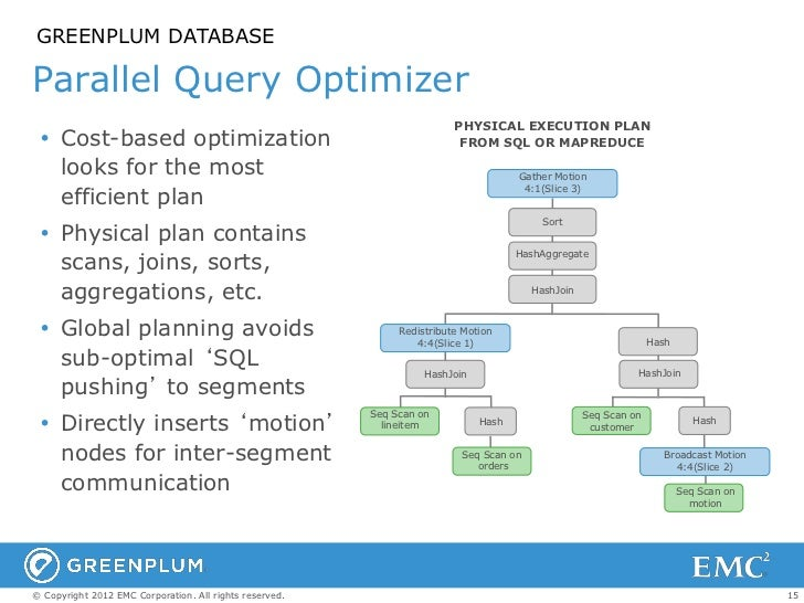 GREENPLUM DATABASEParallel Query Optimizer                                                                         PHYSICA...