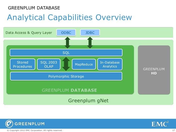 GREENPLUM DATABASEAnalytical Capabilities OverviewData Access & Query Layer                           ODBC            JDBC...