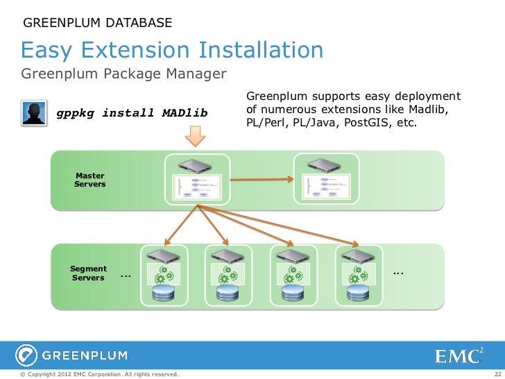 GREENPLUM DATABASEEasy Extension InstallationGreenplum Package Manager                                                    ...