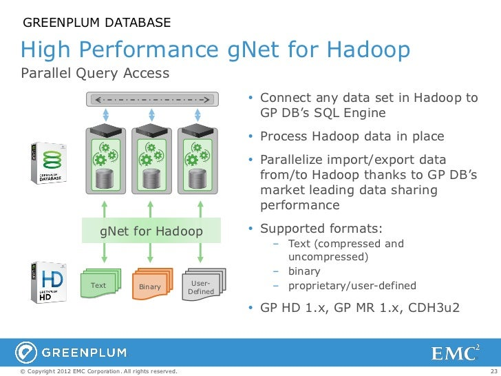 GREENPLUM DATABASEHigh Performance gNet for HadoopParallel Query Access                                                   ...