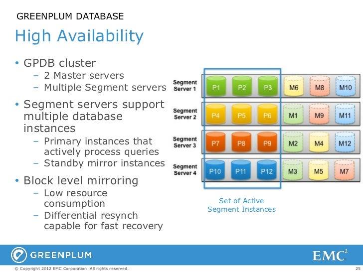 GREENPLUM DATABASEHigh Availability GPDB cluster        – 2 Master servers        – Multiple Segment servers Segment ser...