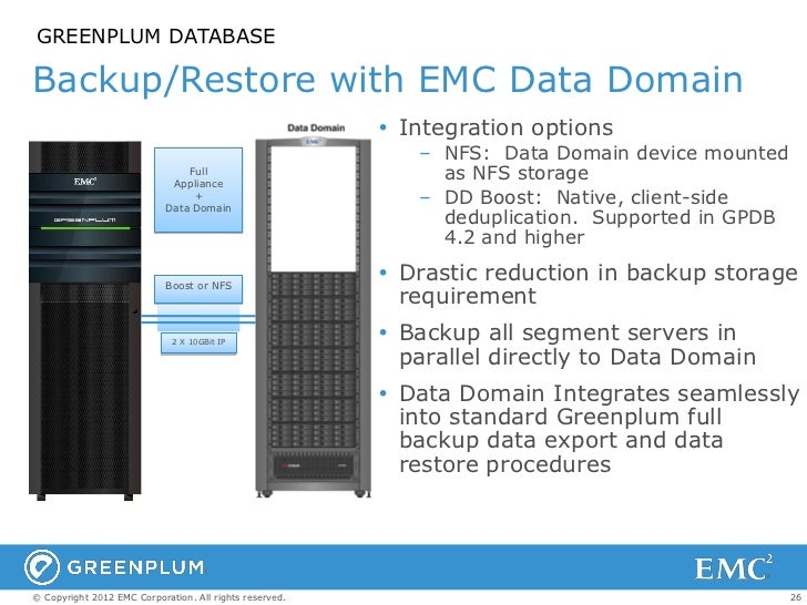 GREENPLUM DATABASEBackup/Restore with EMC Data Domain                                                          Integratio...