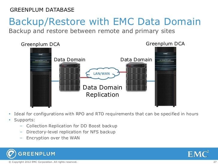 GREENPLUM DATABASEBackup/Restore with EMC Data DomainBackup and restore between remote and primary sites         Greenplum...