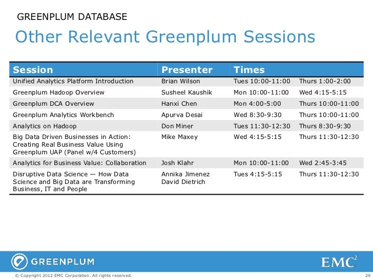 GREENPLUM DATABASEOther Relevant Greenplum SessionsSession                                                  Presenter     ...