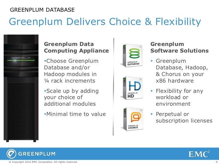 GREENPLUM DATABASEGreenplum Delivers Choice & Flexibility                           Greenplum Data                Greenplu...