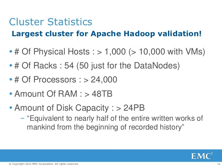 Cluster Statistics Largest cluster for Apache Hadoop validation! # Of Physical Hosts : > 1,000 (> 10,000 with VMs) # Of ...