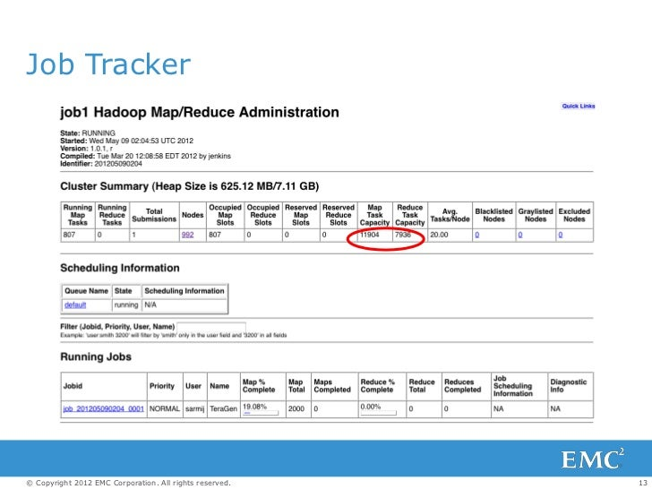 Job Tracker© Copyright 2012 EMC Corporation. All rights reserved.   13