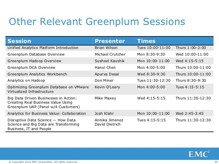 Other Relevant Greenplum SessionsSession                                                  Presenter          TimesUnified ...