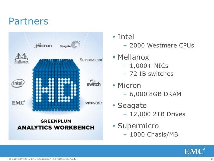 Partners                                                          Intel                                                  ...