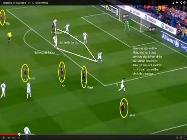 How to do Tactical Analysis Presentation