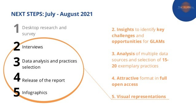 2. Insights to identify key challenges and opportunities for GLAMs 3. Analysis of multiple data sources and selection of 1...