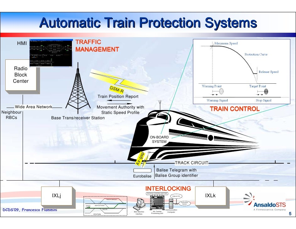 System Design Traffic Protection System