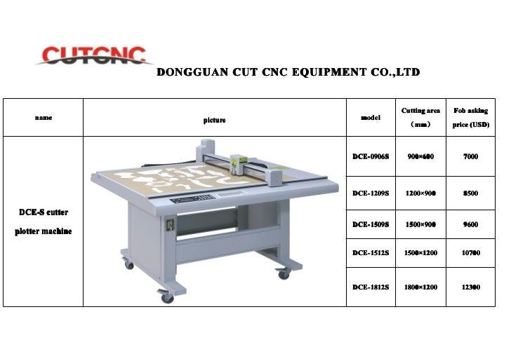 3d pop up greeting card cutting machine greeting card cutting machine dongguan cut cnc equipment coltd m4hsunfo