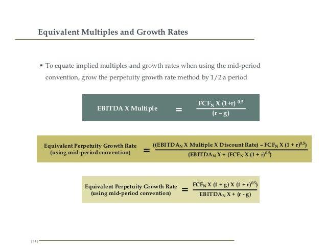 operating cash flow growth yoy