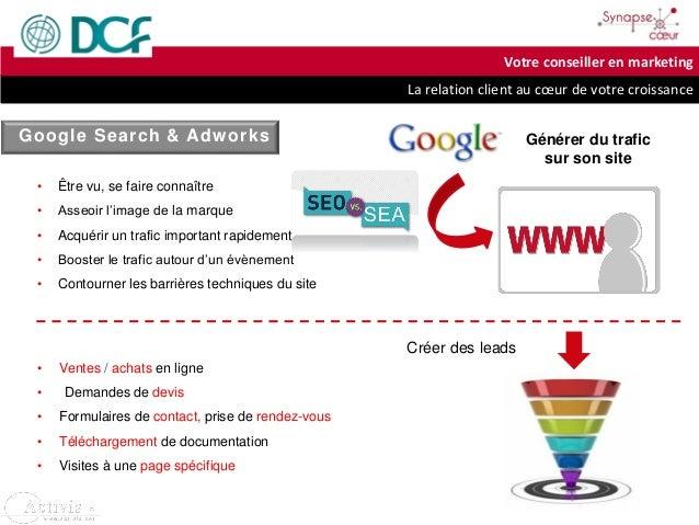 La relation client au cœur de votre croissance Votre conseiller en marketing Générer du trafic sur son site • Être vu, se ...