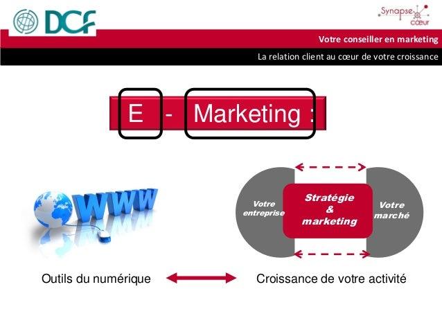La relation client au cœur de votre croissance Votre conseiller en marketing E - Marketing : 2 2 Votre entreprise Votre ma...
