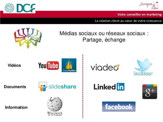 La relation client au cœur de votre croissance Votre conseiller en marketing Médias sociaux ou réseaux sociaux : Partage, ...