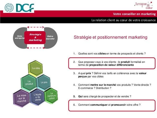 La relation client au cœur de votre croissance Votre conseiller en marketing Stratégie et positionnement marketing 1. Quel...