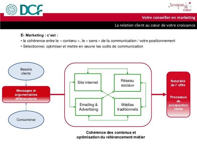 La relation client au cœur de votre croissance Votre conseiller en marketing Comment ? E- Marketing : c'est : • la cohéren...