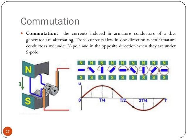 Commutation In DC Machine Generator or Motor