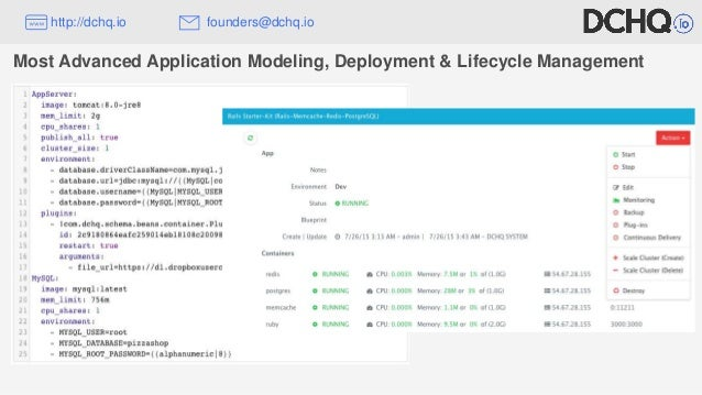 Most Advanced Application Modeling, Deployment & Lifecycle Management http://dchq.io founders@dchq.io