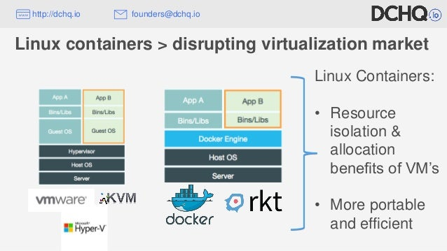 Linux containers > disrupting virtualization market Linux Containers: • Resource isolation & allocation benefits of VM's •...