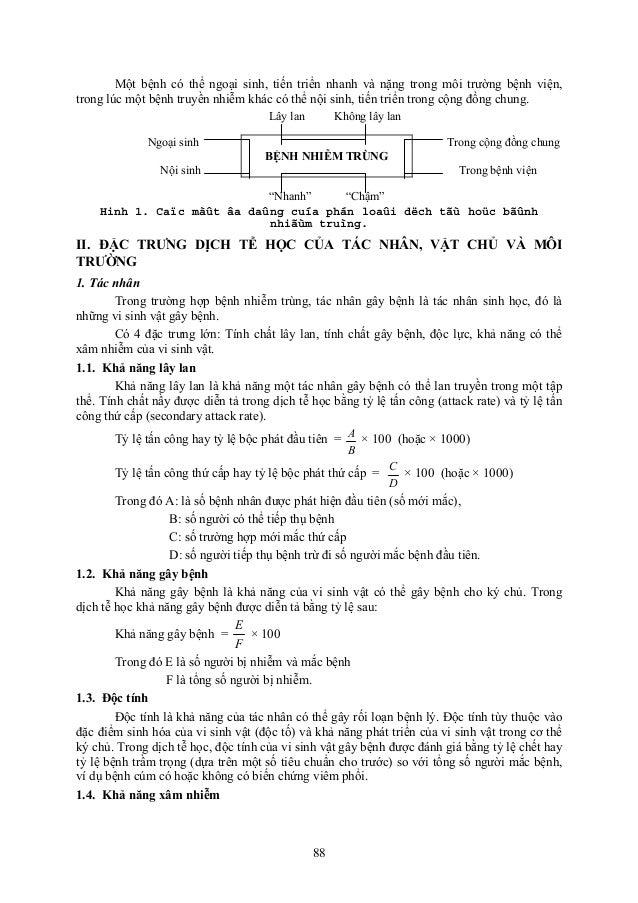 [SÁCH] Dịch tễ học - Y Dược Huế