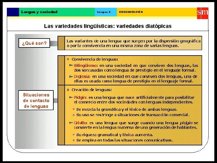 Variedades lingüísticas del Castellano Slide 2