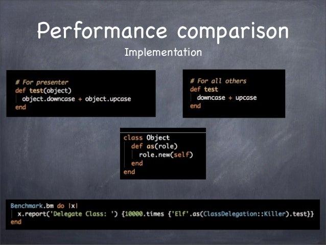 Performance comparisonImplementation