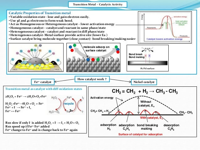 Ib chemistry on properties of transition metal and magnetism diamagnetic materials 16 ptpd surface transition metal catalytic activity catalytic properties urtaz Gallery